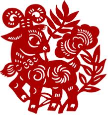 Ditt kinesiske horoskop 2003